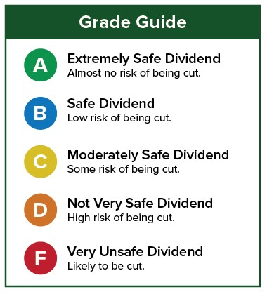 SafetyNet Grade Key