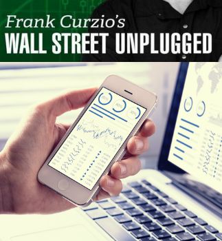 Marc breaks down the current market on Wall Street Unplugged